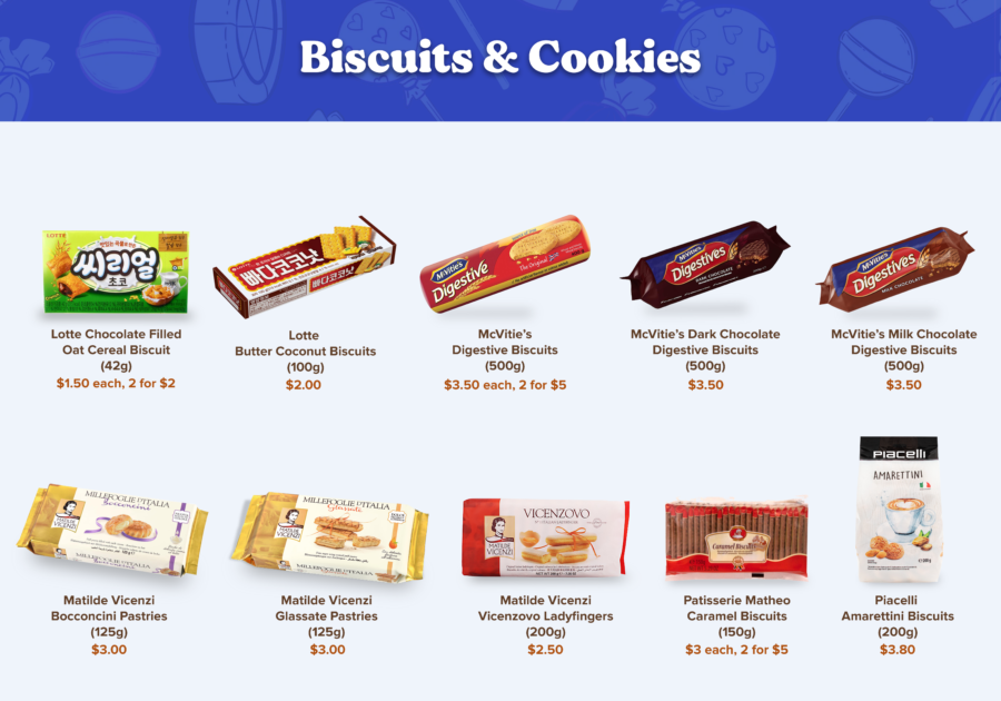 Candy Empire Biscuits & Cookies Page 2