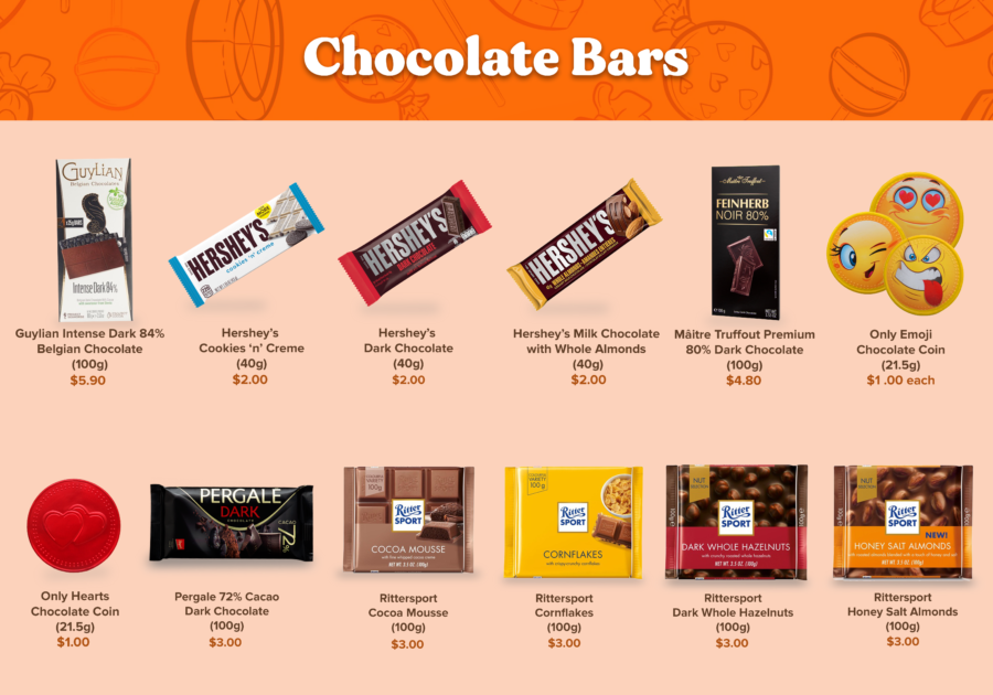 Candy Empire Chocolate Bars Page 1